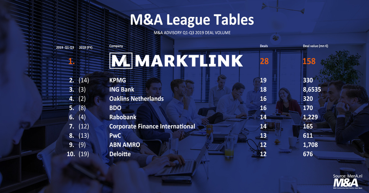 Marktlink Mergers & Acquisitions